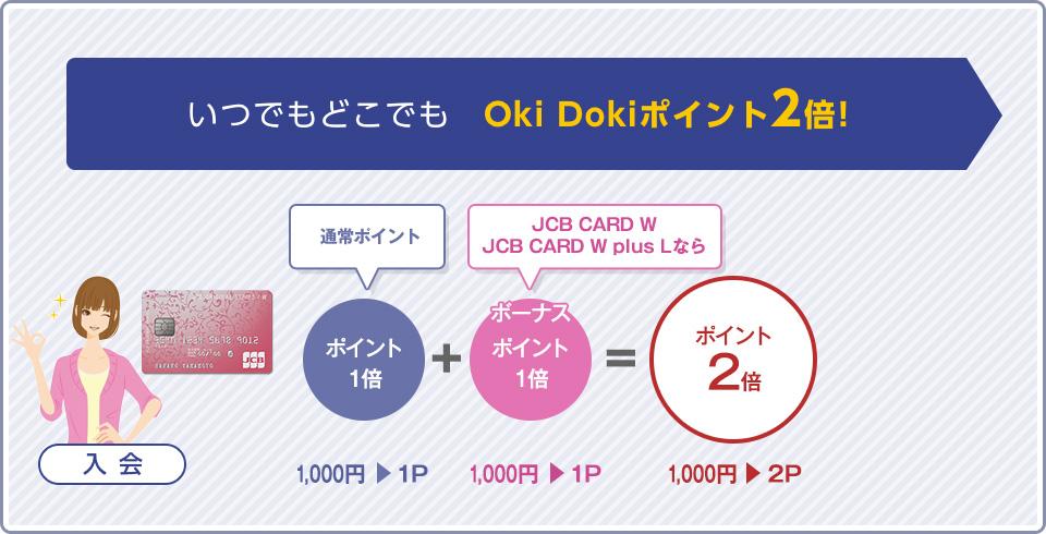 JCB CARD Wはポイント還元2倍